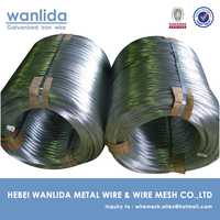 Anping factory galvanized 1.2mm wire ( BV Certification )