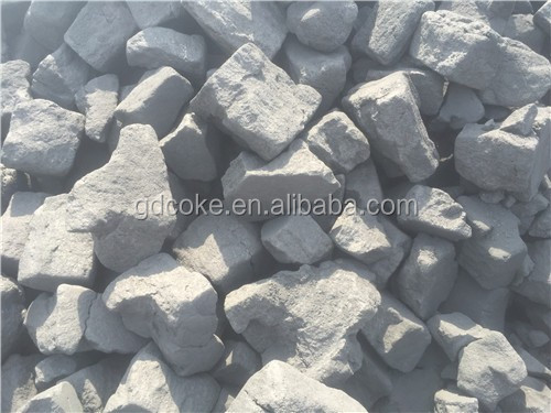 Low coke breeze rate foundry coke/hard coke ash8
