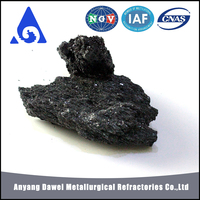 Silicon Carbide for steelmaking China reliable manufacturer /new product