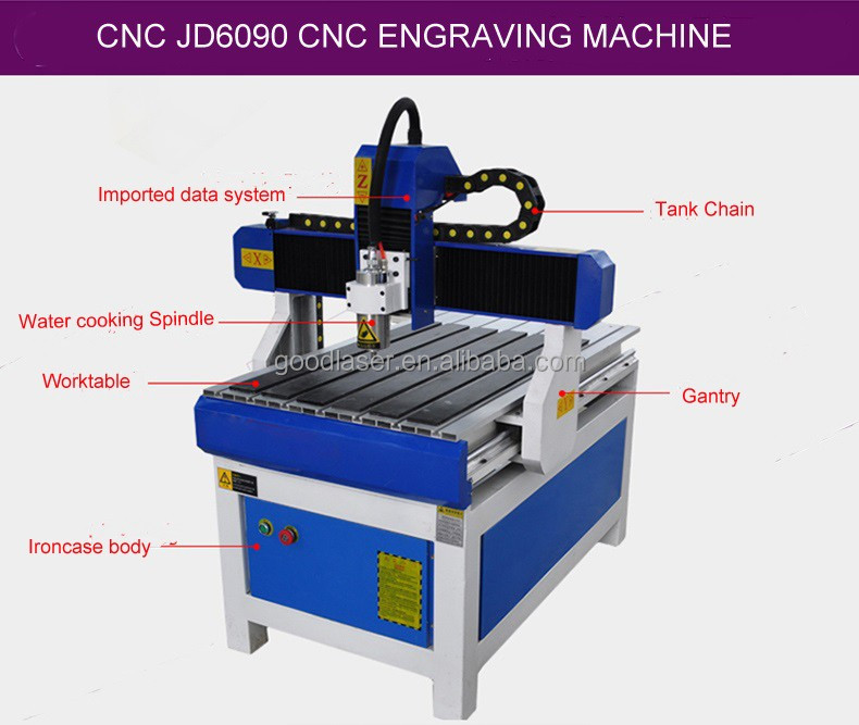 hot sales small size sculpture wood carving cnc router machine