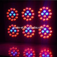Led Grow Lights Full Spectrum Apollo 6, Apollo 8 and Apollo 10