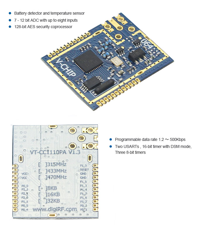 smart home strong signal 23Dbm Uart 1200Bps-500Kbps Data Rate Uhf Radio receiver module