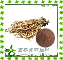 Anti-flu Drug Banlangen powder extract CAS No. : 482-89-3