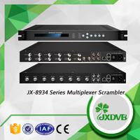 Digital Cable TV Headend System Tuner/ASI Input DVB-T Multiplexer