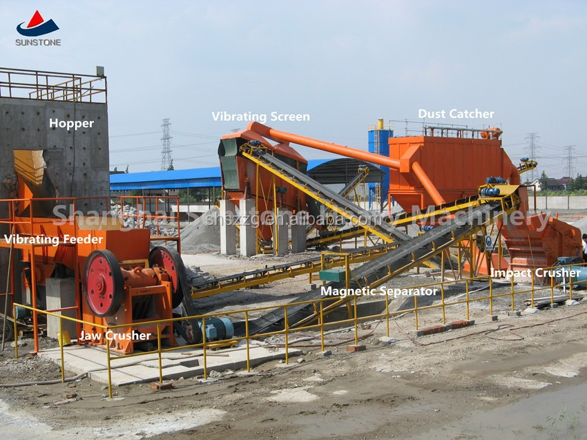 Construction Waste Recycle processing Plant