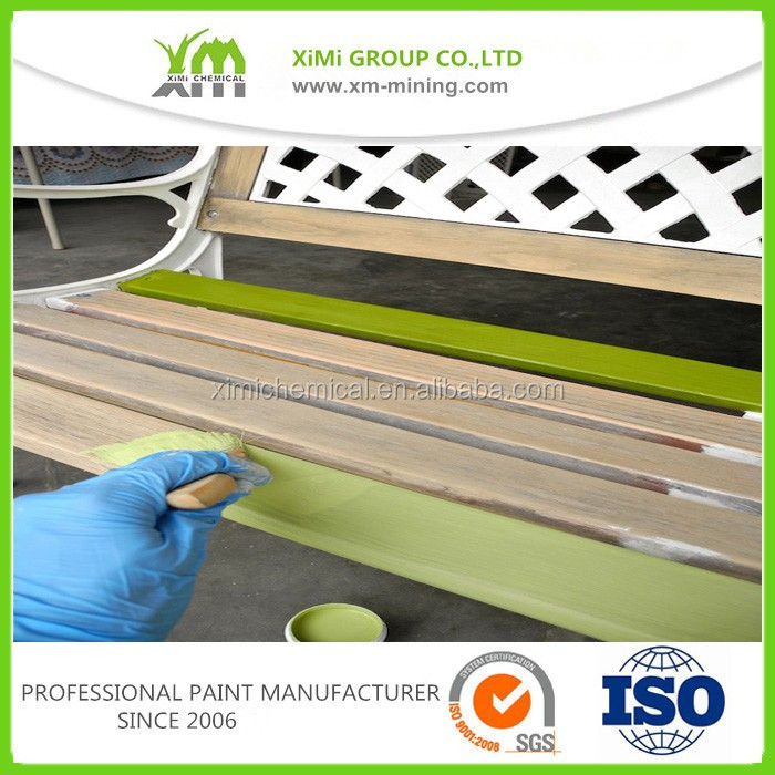 Brand new eco-friendly nc wood lacquer panit coating made in China
