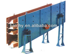 Good Quality vibrating screen spare parts with ISO Certification