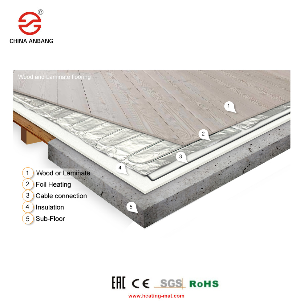 Electric Radiant floor Heating Mat for laminate and hardwood floors