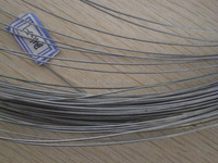 galvanized steel wire price