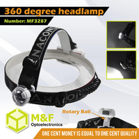 Mini bicycle headlight battery powered led bicycle headlamp light