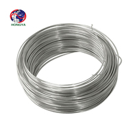 HOT SALE! 2015 Manufacturer Galvanized Binding Soft Wire/Galvanized Iron Wire/Galvanized Wire(Anping Factory)