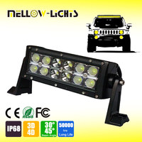 Wholesale 36W LED driving light rechargeable led magnetic work light work led light