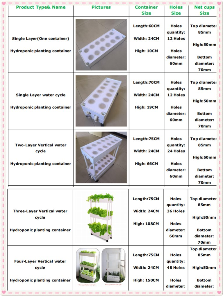 NFT hydroponic planting grow box for Greenhouse vegetable and fruit