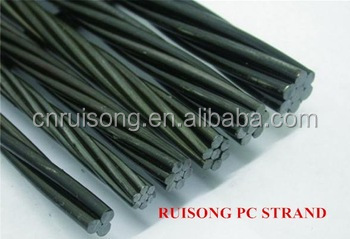 Alibaba Express steel strand trading companies
