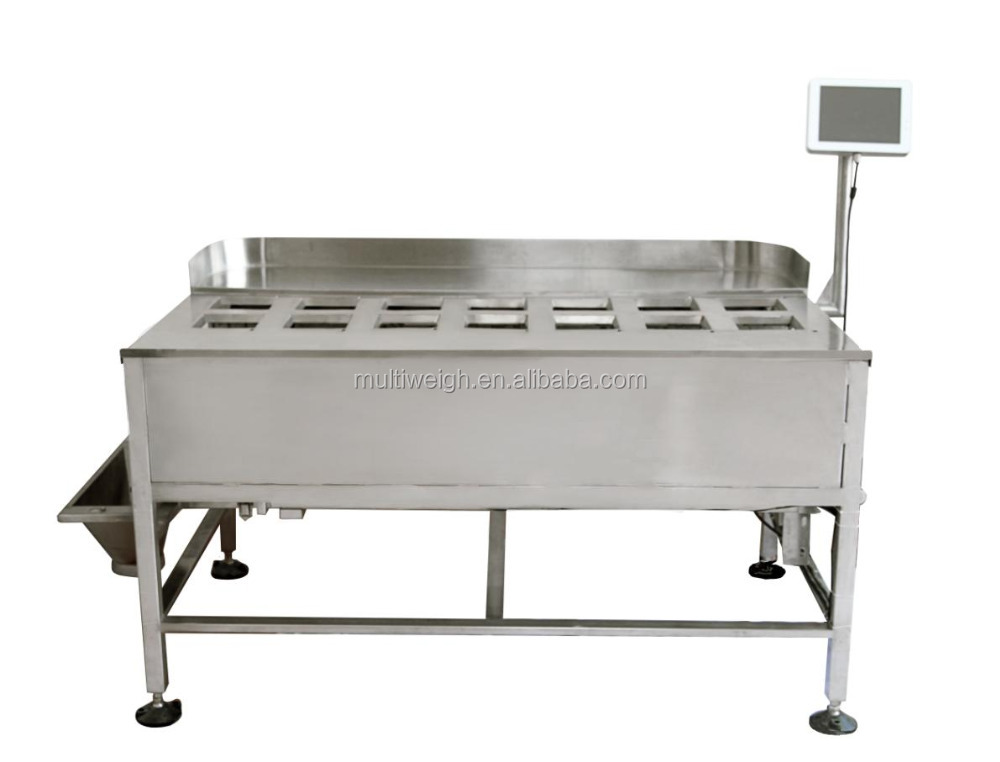 JW-A14 manual checkweighers for food