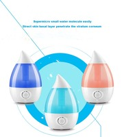 Aroma Ionizer Air Purifier Jet Diffuser Air Mist