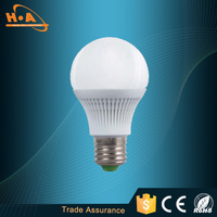 Long life low maintenance cost 10W bulb lights LED with Ce RoHS