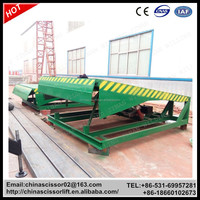 dock levelers parts, dock leveller rental, forklift ramps