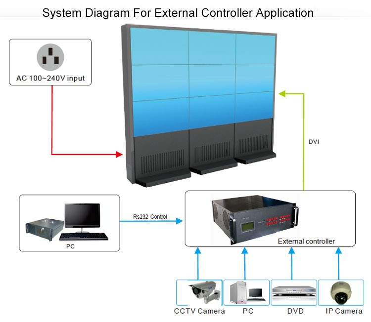 system diagram for external controller application.jpg