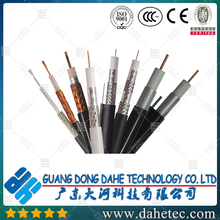 Corrugated Coaxial Cable RG
