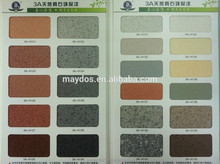 Best wall texture options Exterior sandstone textured paint
