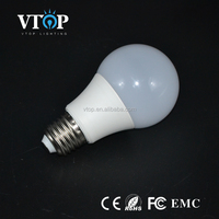 china manufacturer best price e27 led bulb 5w 9w 12w 15w led bulb parts