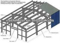 prefabricated easy install steel structure building