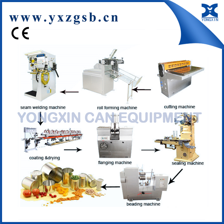 gift can equipment/tinplate box making machine line