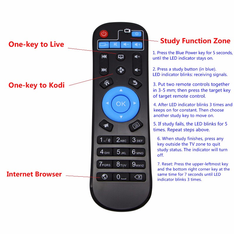 A95x android streaming media player trade assurance Android 6.0 1G/2G RAM 8G ROM kd player 17.0 3D 4K smart tv box