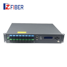 rzfiber 13dbm~23dbm outdoor edfa with SNMP