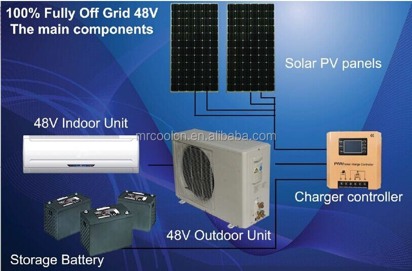 DC 48v Inverter Solar Air Conditioner 9000btu (Seasonal Promotion) with 5 years warranty