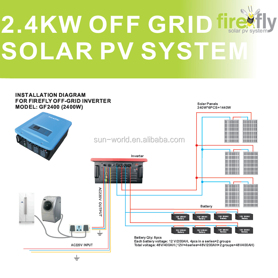 2.4KW Off-grid Solar Photovoltaic System (Single Phase)
