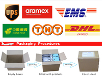 Alibaba express shipping DHL/UPS/EMS/TNT to UK from China---Skype:bonmedcici
