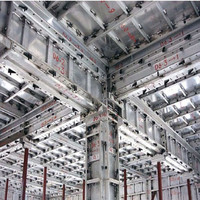 Tianjin SS Group China supplier Top products high quality Scaffolding Steel aluminum Shuttering Plate(Made in Tianjin,China)
