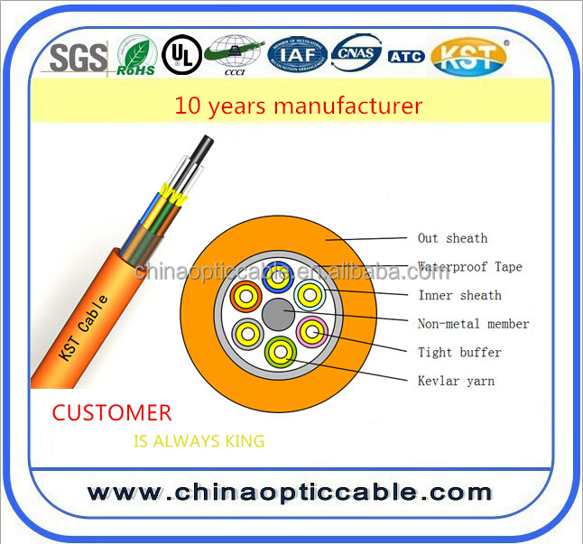 288 Core Optical Fiber Cable Price Tight Buffer Breakout Optical Fiber Cable