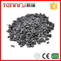 Cheap High Carbon Graphite Powder Price For Sale