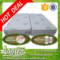 double pillow top korea jade sleepwell bedroom mattress