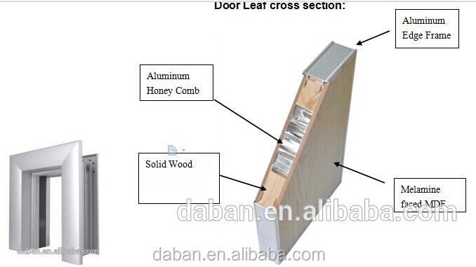 melamin t r f r die schule klassenzimmer t r schm cken t r. Black Bedroom Furniture Sets. Home Design Ideas