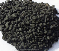 Commodity price Graphitized Pet Coke