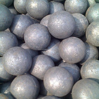 Nickel ore used forged grinding balls