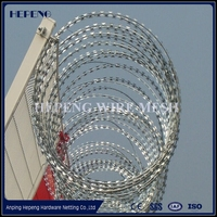Wholesale Razor Barbed Wire Galvanized Razor
