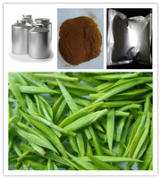 Tea Leaf Extract, Tea polysaccharide with low price
