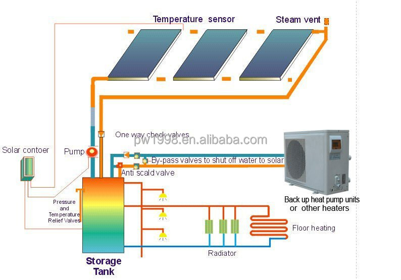 Air Source Heat Pump Combination Solar Hot Water System For Hotel Villa Home
