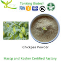 Tonking export chickpea kinase