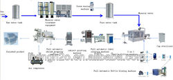 Small bottle mineral water production line cost