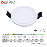 Round/Square LED Panel Light Dimmable LED Down light LED Ceiling Light AC85-265V 22W