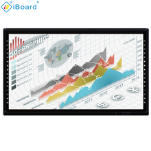 Multi-touch Anti-glare FHD IBoard Interactive LED touch screen monitor