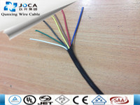 automotive cable scsi 68pin cable length customized