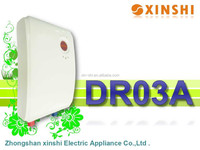Oversink electric water heater for bathroom for hotel of 3500w 220v -DR03B