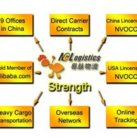 Leading China Forwarding Agent New Chain